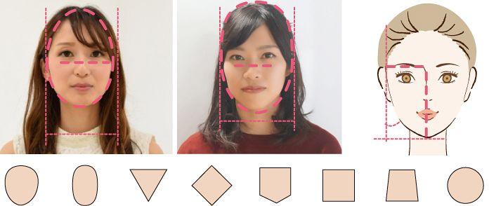 似合うヘアスタイルを分析するため正面のお顔特徴を診ていきます